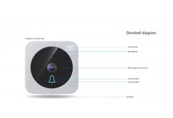 VueBell Wireless IP Video Doorbell
